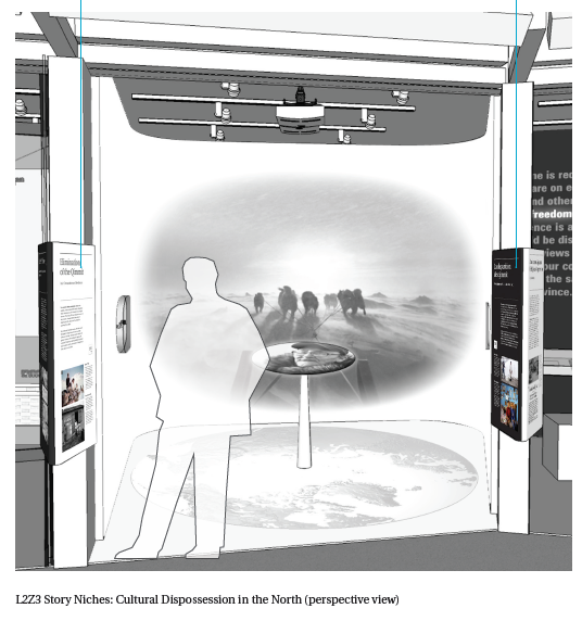 A representation of alcove context panel for a visitor in standing position