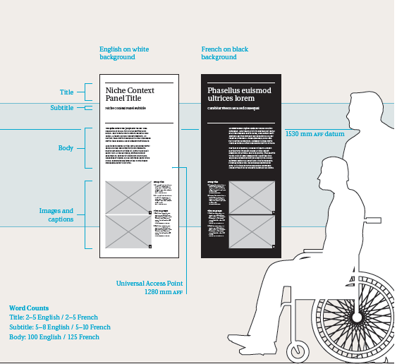 A representation of alcove context panel body text for visitors in sitting position